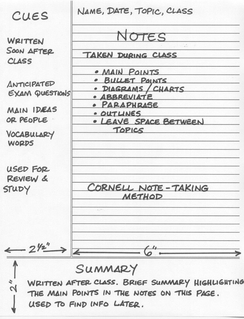 Image result for cornell note taking